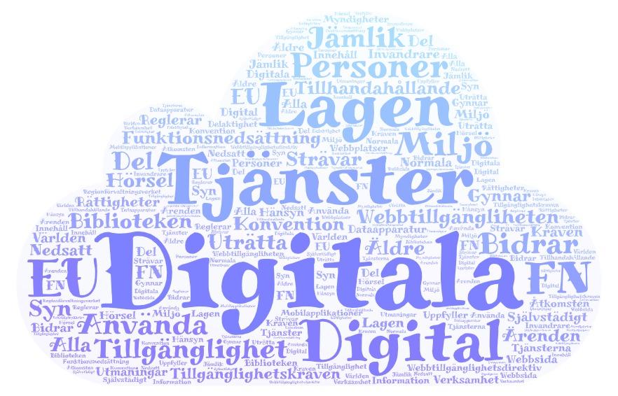 Ordmoln skapad av text om digital tillgänglighet
